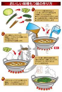 おいしい味噌もつ鍋の作り方